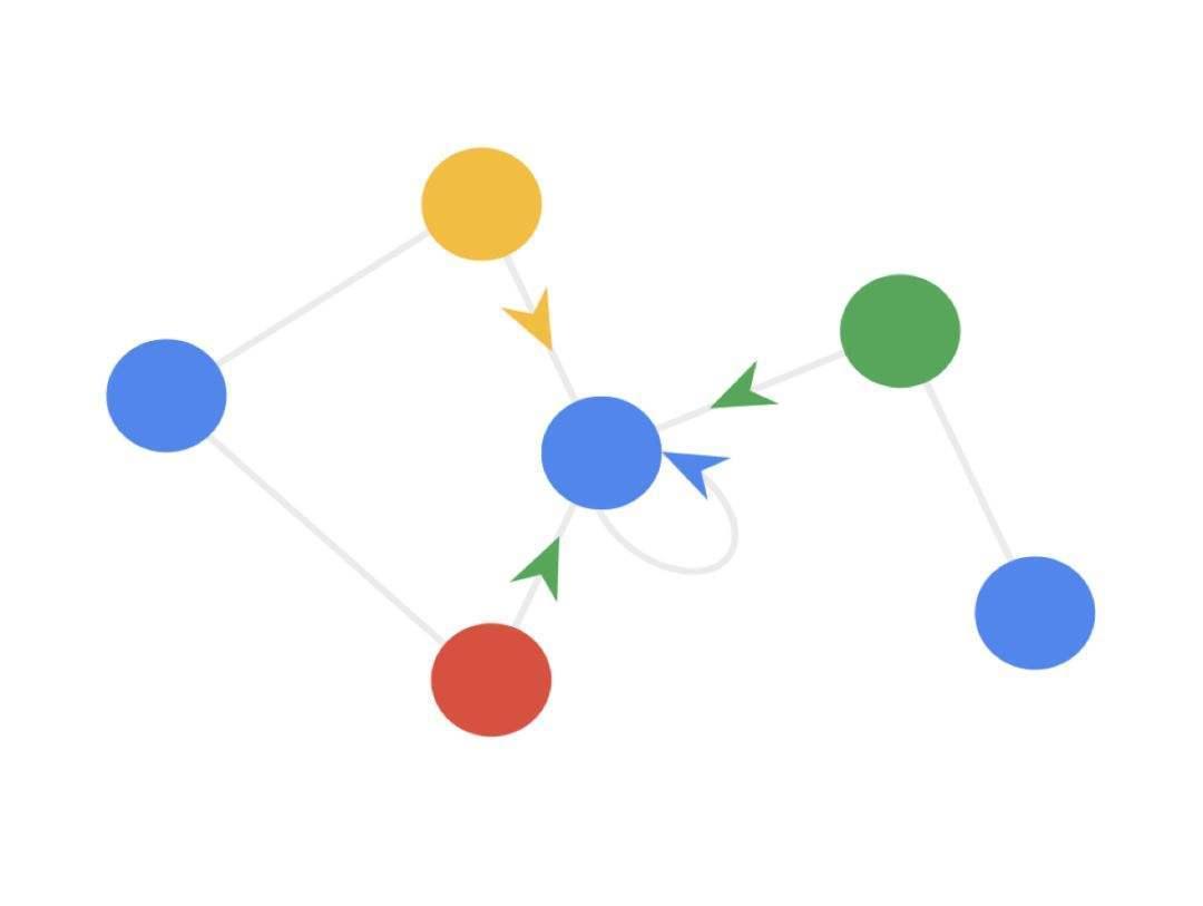 GCN in 2018:2018年顶会论文中的图卷积神经网络的理论与应用